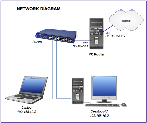 Network-diagram.png